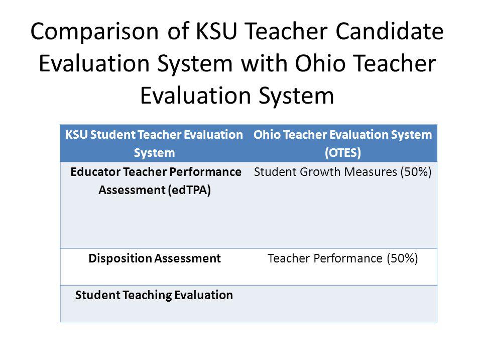 Comparison of KSU Teacher Candidate Evaluation System with Ohio Teacher Evaluation System KSU Student Teacher Evaluation System Ohio Teacher Evaluatio