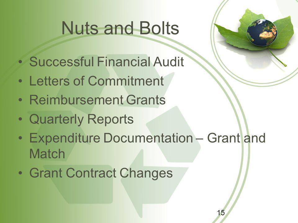 Nuts and Bolts Successful Financial Audit Letters of Commitment Reimbursement Grants Quarterly Reports Expenditure Documentation – Grant and Match Grant Contract Changes 15