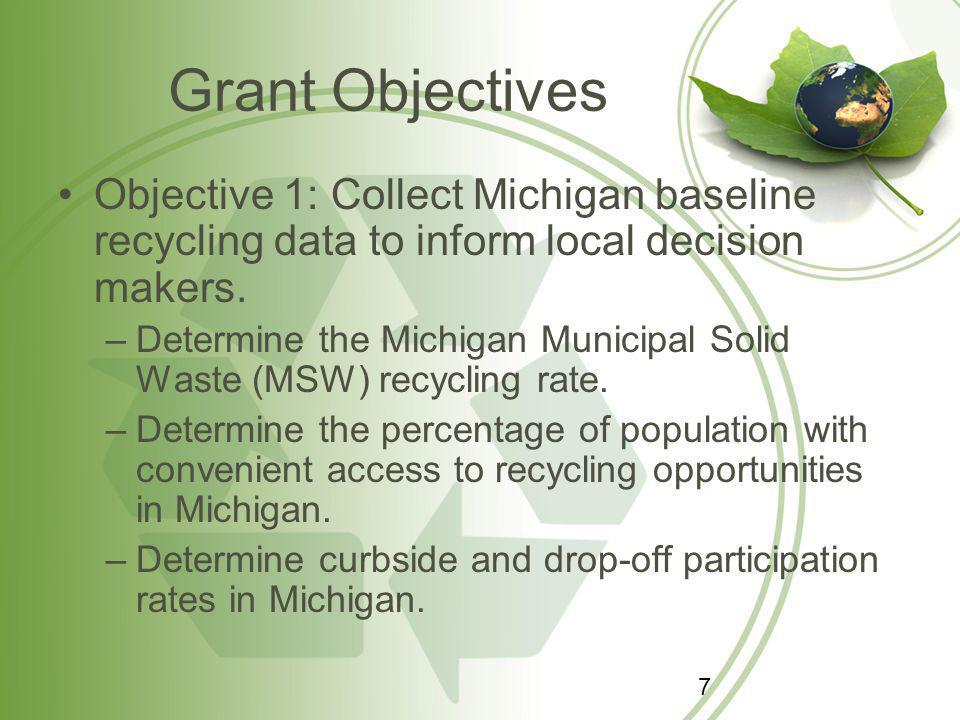 Grant Objectives, Continued Objective 2: Conduct a detailed analysis of recycling programs in Michigan to inform local decision makers.