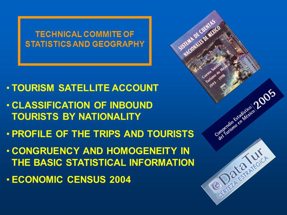 ECONOMIC CENSUS CLASSIFICATION OF THE TOURISTIC ACTIVITIES NORTH AMERICAN INDUSTRIAL CLASIFICATION SYSTEM NAICS - SCIAN SPECIFICAL TOURIST ECONOMIC ACTIVITIES CHARACTERISTICS 31 ACTIVITIES ALL THE ESTABLISHMENT RELATED 81 ACTIVITIES JUST IN THE TOURISTIC DESTINATIONS