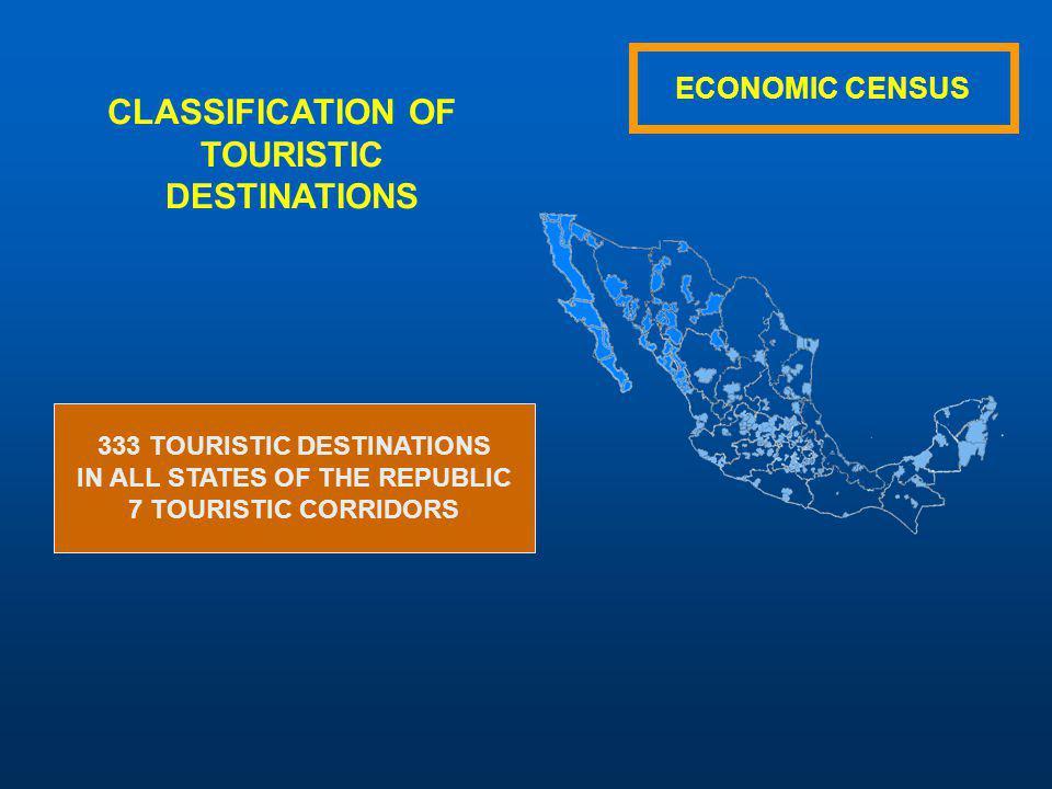ECONOMIC CENSUS CLASSIFICATION OF TOURISTIC DESTINATIONS 333 TOURISTIC DESTINATIONS IN ALL STATES OF THE REPUBLIC 7 TOURISTIC CORRIDORS