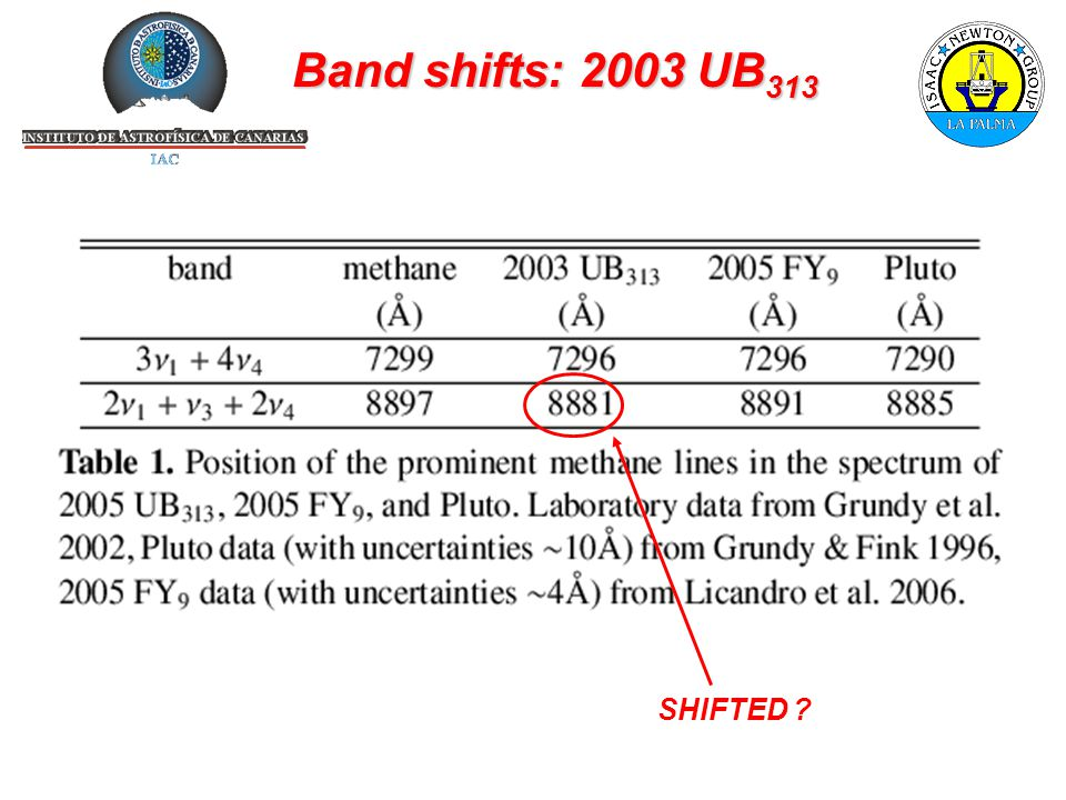 SHIFTED Band shifts: 2003 UB 313