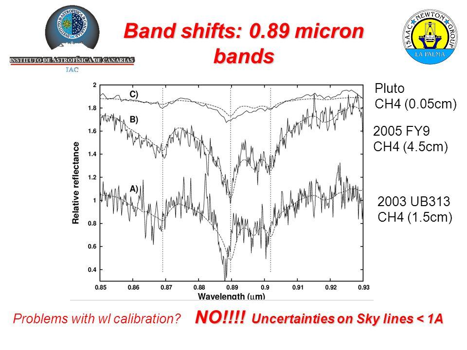 Band shifts: 0.89 micron bands Pluto CH4 (0.05cm) 2005 FY9 CH4 (4.5cm) 2003 UB313 CH4 (1.5cm) NO!!!.