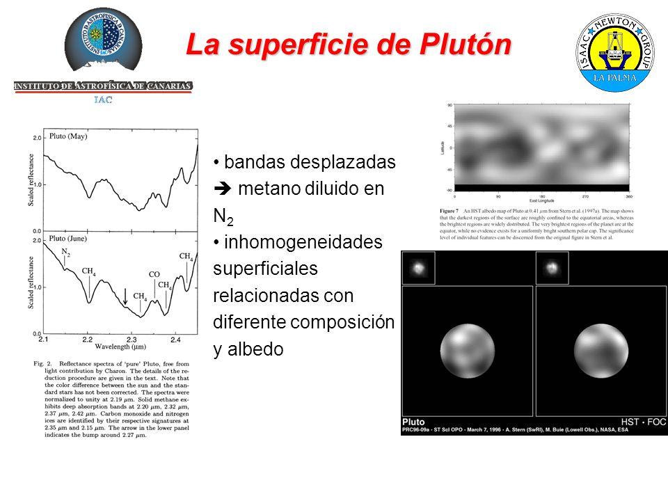 La superficie de Plutón bandas desplazadas  metano diluido en N 2 inhomogeneidades superficiales relacionadas con diferente composición y albedo