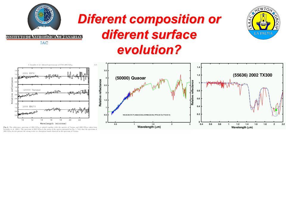 Diferent composition or diferent surface evolution