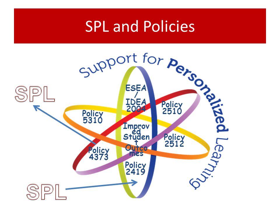 SPL and Policies ESEA / IDEA 2004 Improv ed Studen t Outco mes Policy 2510 Policy 2512 Policy 2419 Policy 4373 Policy 5310