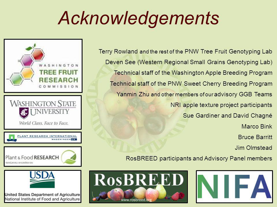 Acknowledgements Terry Rowland and the rest of the PNW Tree Fruit Genotyping Lab Deven See (Western Regional Small Grains Genotyping Lab) Technical staff of the Washington Apple Breeding Program Technical staff of the PNW Sweet Cherry Breeding Program Bruce Barritt Jim Olmstead Yanmin Zhu and other members of our advisory GGB Teams Sue Gardiner and David Chagné Marco Bink RosBREED participants and Advisory Panel members NRI apple texture project participants