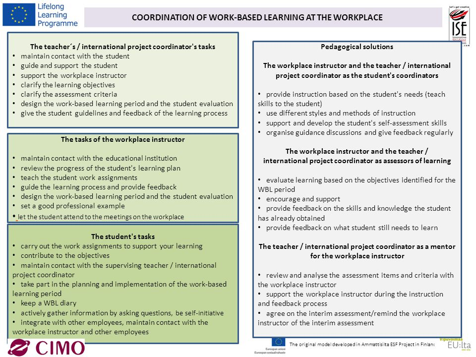 COORDINATION OF WORK-BASED LEARNING AT THE WORKPLACE The student's tasks carry out the work assignments to support your learning contribute to the obj