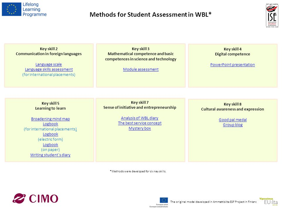 Methods for Student Assessment in WBL* Key skill 2 Communication in foreign languages Language scale Language skills assessment (for international pla
