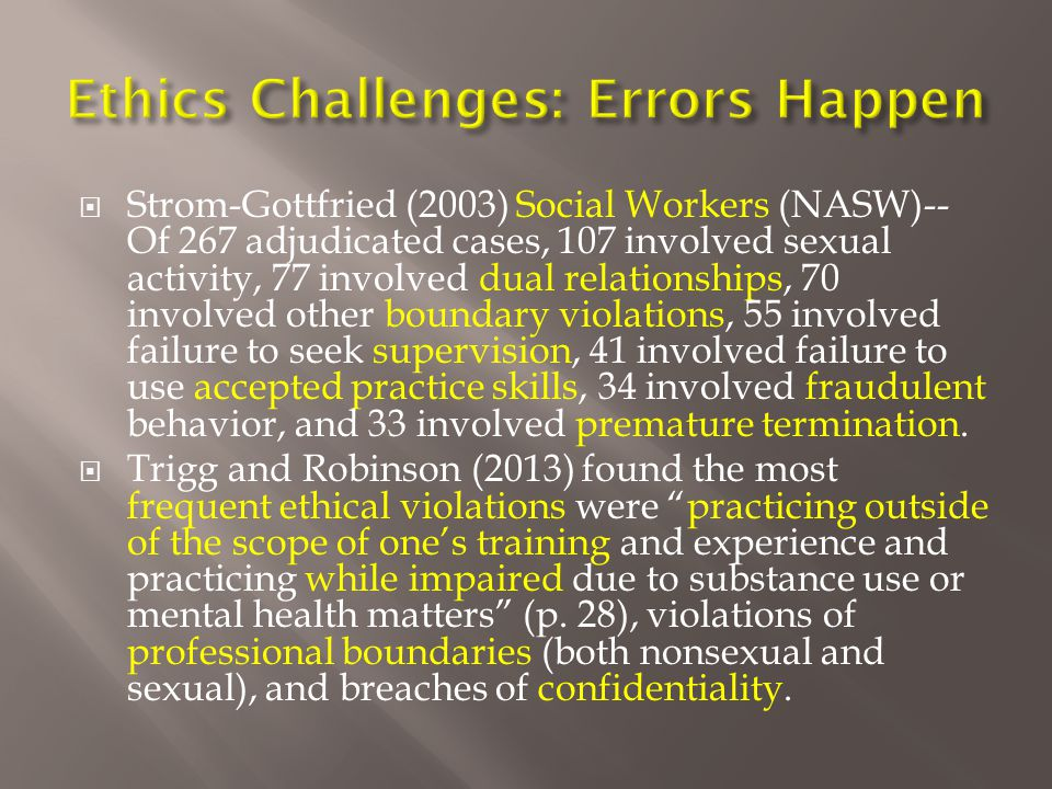  Strom-Gottfried (2003) Social Workers (NASW)-- Of 267 adjudicated cases, 107 involved sexual activity, 77 involved dual relationships, 70 involved other boundary violations, 55 involved failure to seek supervision, 41 involved failure to use accepted practice skills, 34 involved fraudulent behavior, and 33 involved premature termination.