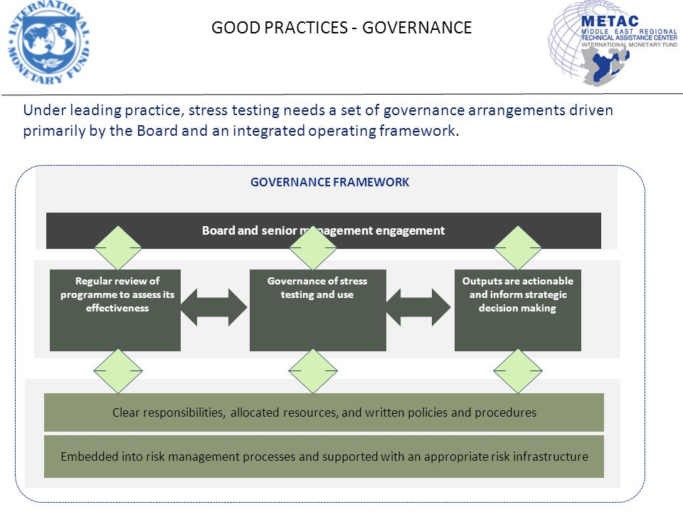 GOOD PRACTICES - GOVERNANCE Under leading practice, stress testing needs a set of governance arrangements driven primarily by the Board and an integrated operating framework.