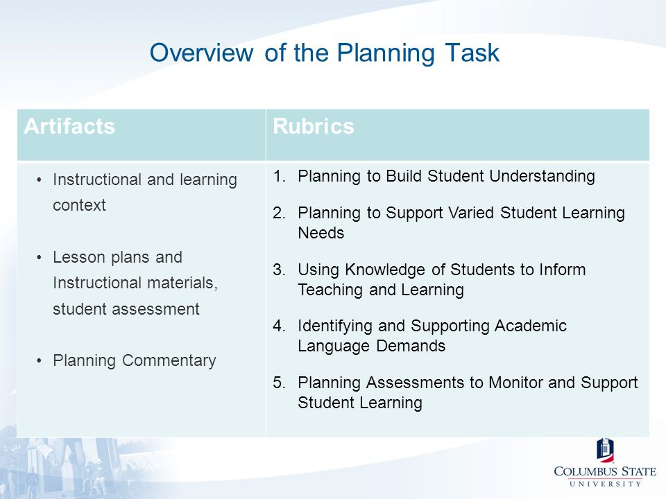 Overview of the Planning Task ArtifactsRubrics Instructional and learning context Lesson plans and Instructional materials, student assessment Plannin
