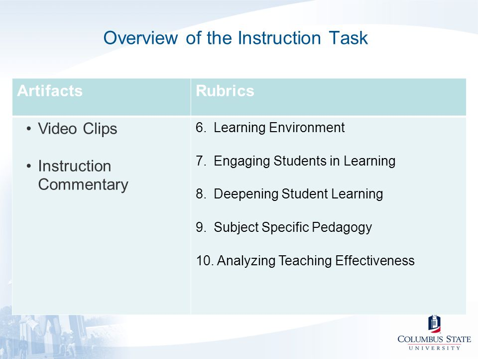 Overview of the Instruction Task ArtifactsRubrics Video Clips Instruction Commentary 6.Learning Environment 7.Engaging Students in Learning 8.Deepenin