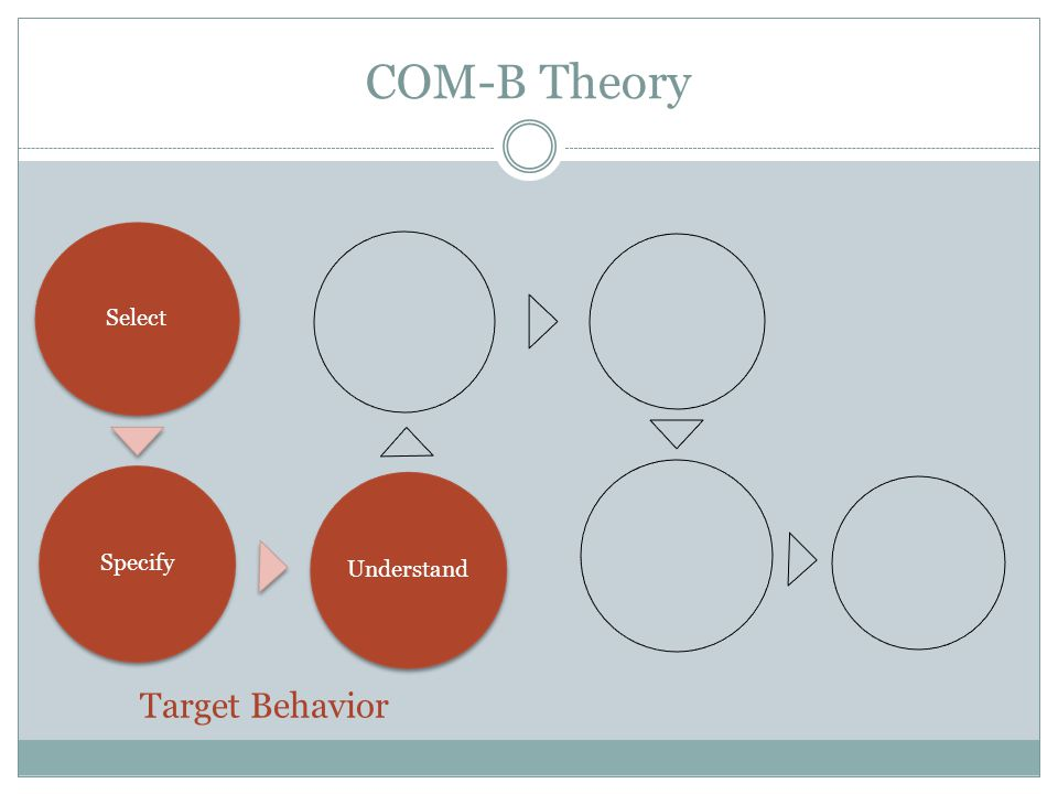 Select Specify Understand Target Behavior