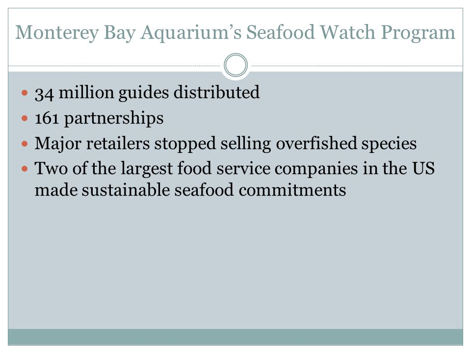 34 million guides distributed 161 partnerships Major retailers stopped selling overfished species Two of the largest food service companies in the US made sustainable seafood commitments Monterey Bay Aquarium's Seafood Watch Program