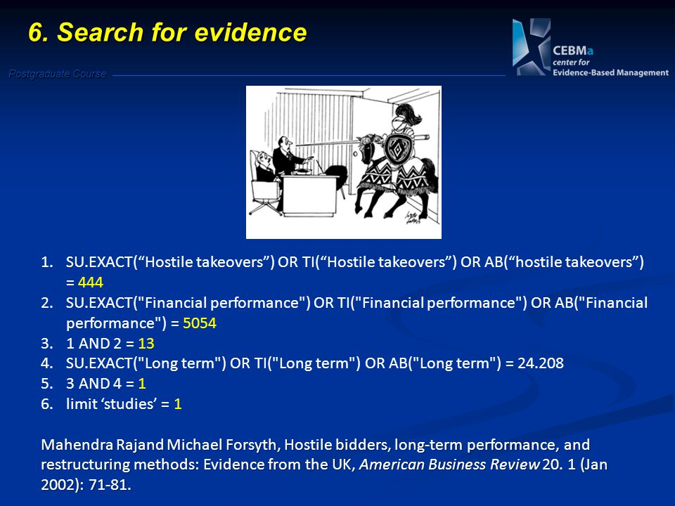 "Postgraduate Course 6. Search for evidence 1.SU.EXACT(""Hostile takeovers"") OR TI(""Hostile takeovers"") OR AB(""hostile takeovers"") = 444 2.SU.EXACT("