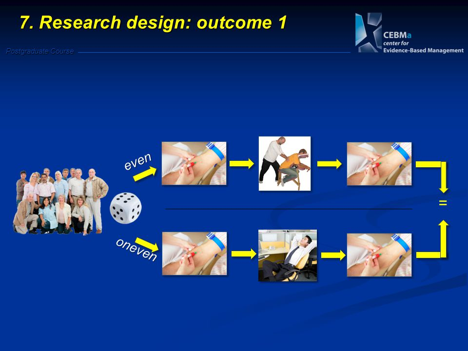 Postgraduate Course = even oneven 7. Research design: outcome 1