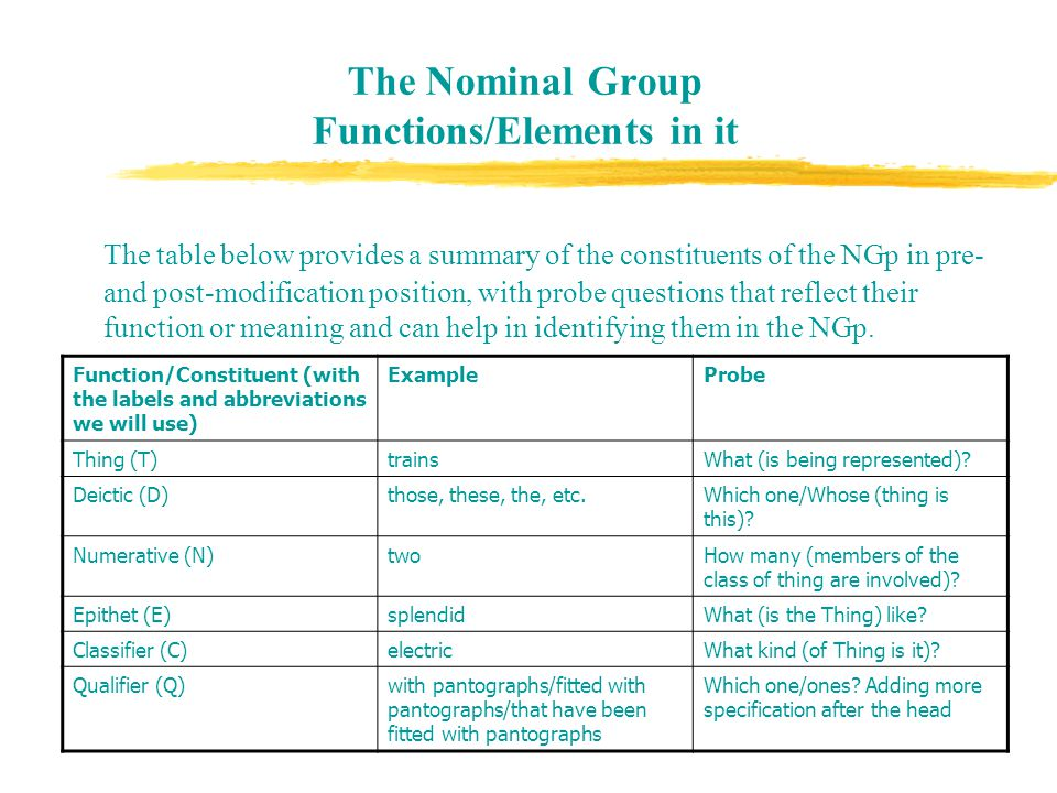 The Nominal Group Functions/Elements in it The table below provides a summary of the constituents of the NGp in pre- and post-modification position, with probe questions that reflect their function or meaning and can help in identifying them in the NGp.
