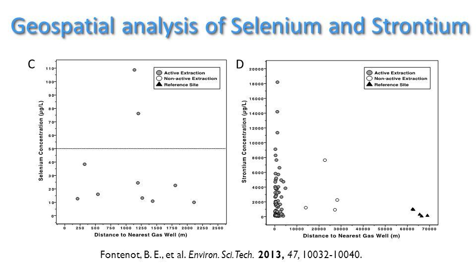 Geospatial analysis of Selenium and Strontium Fontenot, B.