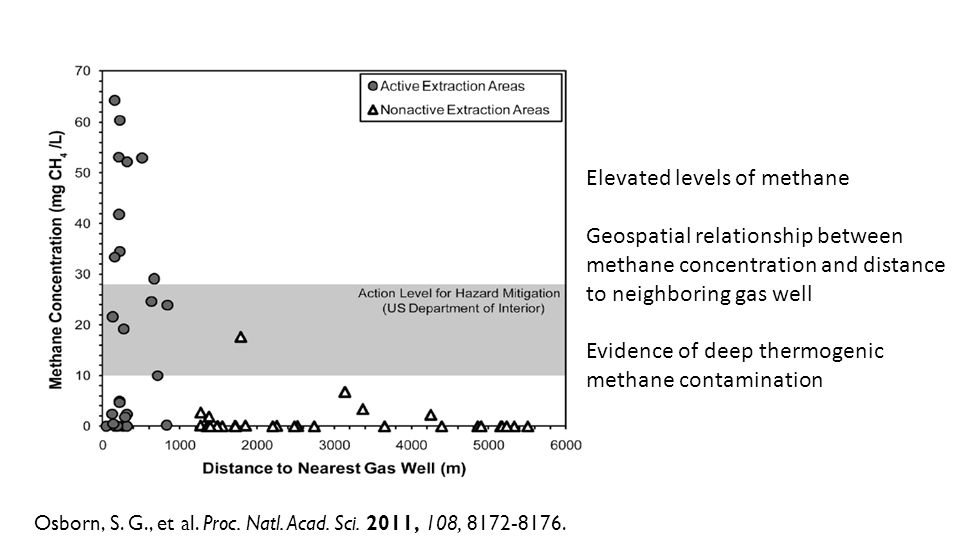 Experimental Approach Baseline measurements are incredibly valuable in assessing the anthropogenic effects of unconventional drilling Scheduled monitoring can identify changes/fluctuations in groundwater quality Advanced analytical tools are available to detect the occurrence of contamination events that may be directly or indirectly attributed to unconventional drilling activity During a contamination event, environmental forensics can be used to identify the exact source