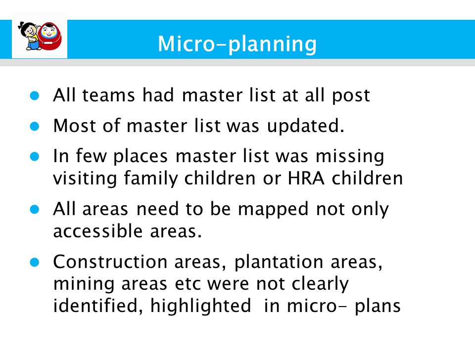 Micro-planning All teams had master list at all post Most of master list was updated.