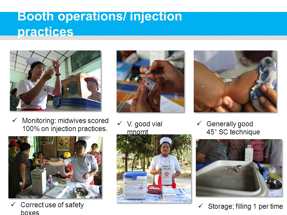 Booth operations/ injection practices Monitoring: midwives scored 100% on injection practices.