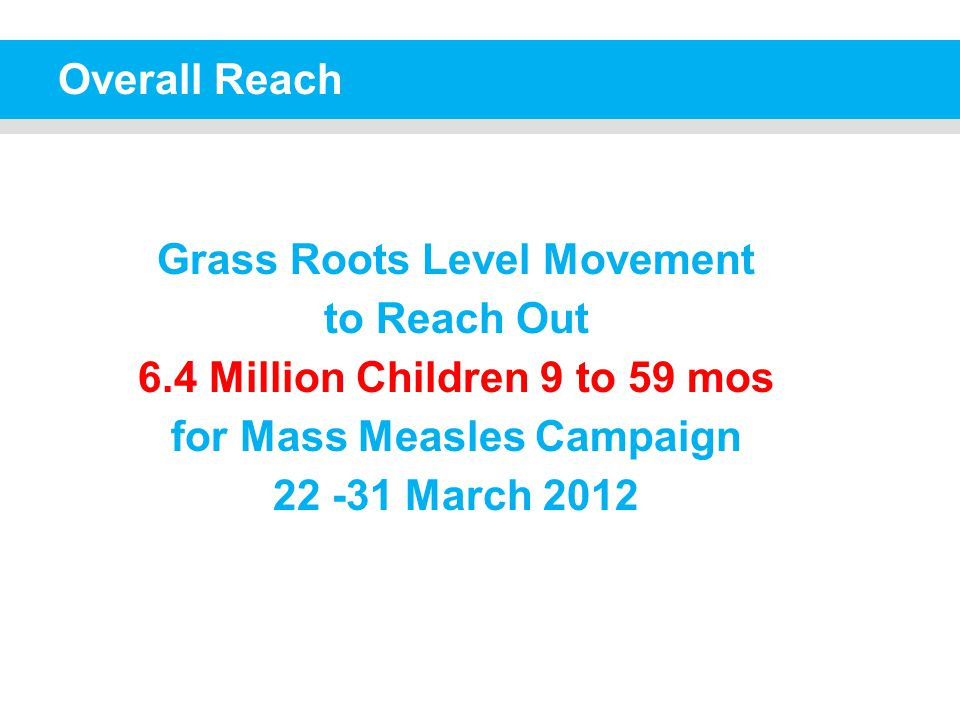 Overall Reach Grass Roots Level Movement to Reach Out 6.4 Million Children 9 to 59 mos for Mass Measles Campaign 22 -31 March 2012