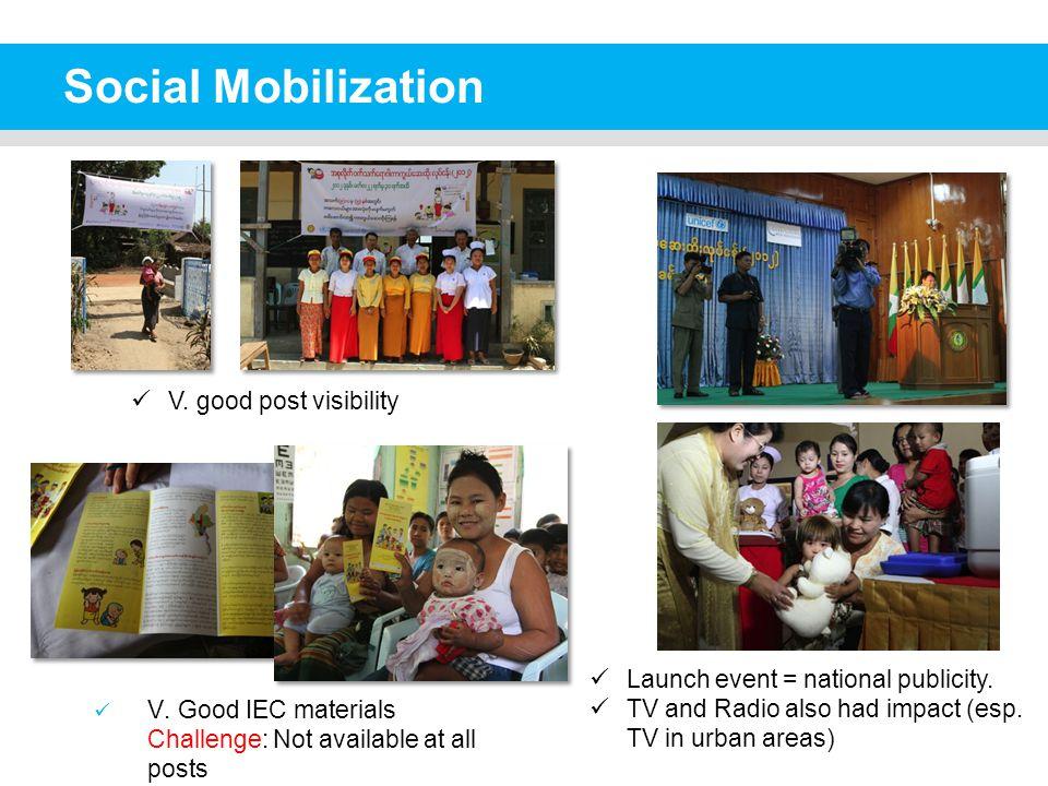 Social Mobilization V.