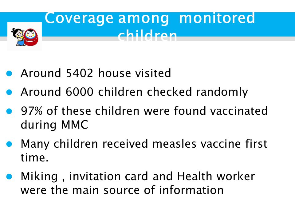 Coverage among monitored children Around 5402 house visited Around 6000 children checked randomly 97% of these children were found vaccinated during MMC Many children received measles vaccine first time.