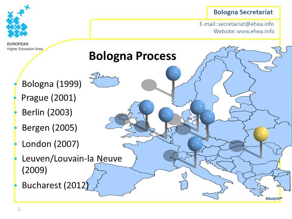 E-mail: secretariat@ehea.info Website: www.ehea.info Bologna Secretariat 2 Bucharest (2012) Bologna Process Bologna (1999) Prague (2001) Berlin (2003) Bergen (2005) London (2007) Leuven/Louvain-la Neuve (2009)