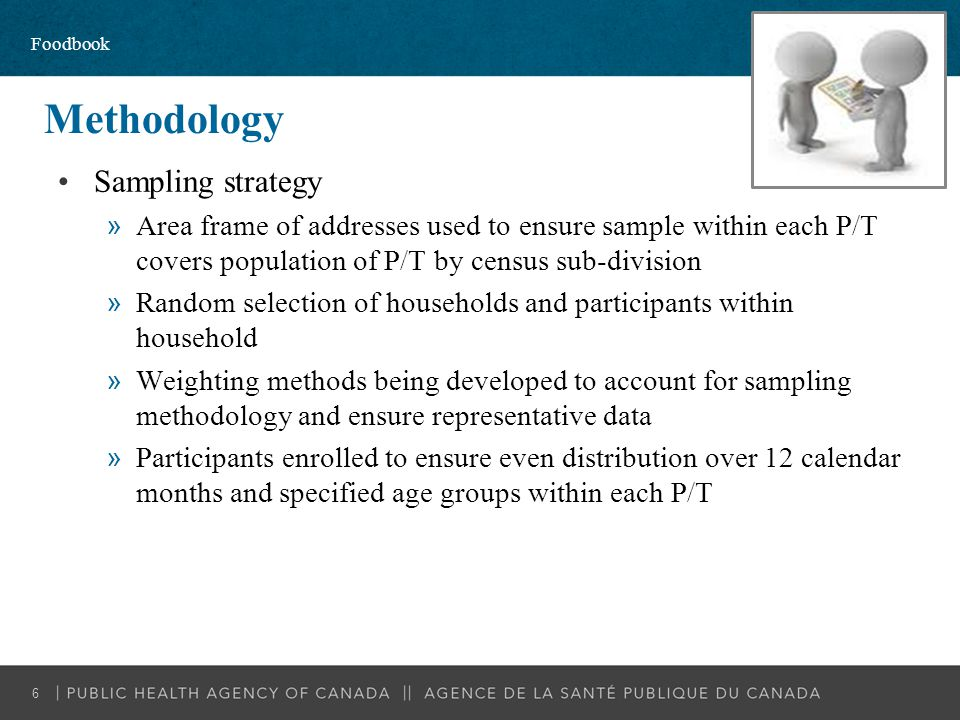 Methodology Sampling strategy »Area frame of addresses used to ensure sample within each P/T covers population of P/T by census sub-division »Random s