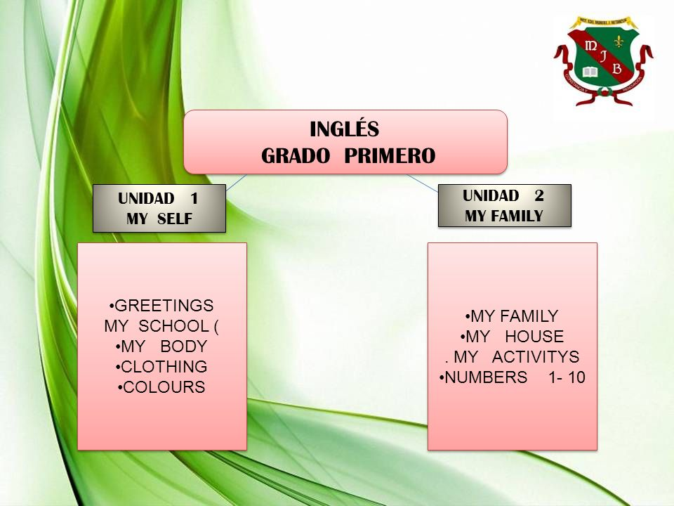 INGLÉS GRADO PRIMERO INGLÉS GRADO PRIMERO GREETINGS MY SCHOOL ( MY BODY CLOTHING COLOURS GREETINGS MY SCHOOL ( MY BODY CLOTHING COLOURS UNIDAD 1 MY SELF UNIDAD 1 MY SELF UNIDAD 2 MY FAMILY UNIDAD 2 MY FAMILY MY HOUSE.