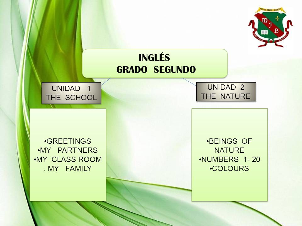 INGLÉS GRADO SEGUNDO INGLÉS GRADO SEGUNDO GREETINGS MY PARTNERS MY CLASS ROOM.