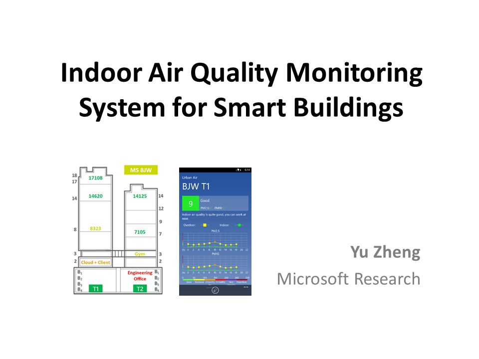 Evaluation Data – A real dataset of 150 workdays from 12/23/2013 to 5/9/2014 generated in Beijing campus Indoor air quality (every 10 minutes) Hourly outdoor air quality from a monitoring station Hourly meteorological data Baseline – Default: Historical longest time – Average – Linear Regression – ANN: without considering the meteorological data Data is publicly available