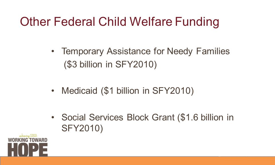 Other Federal Child Welfare Funding Temporary Assistance for Needy Families ($3 billion in SFY2010) Medicaid ($1 billion in SFY2010) Social Services B
