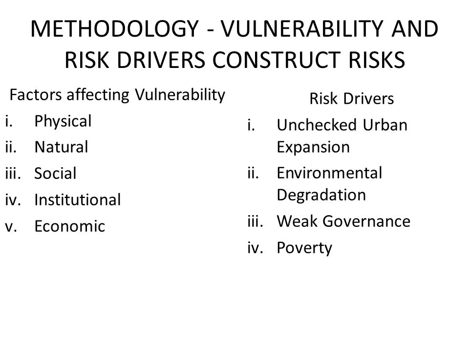 METHODOLOGY - VULNERABILITY AND RISK DRIVERS CONSTRUCT RISKS Factors affecting Vulnerability i.Physical ii.Natural iii.Social iv.Institutional v.Economic Risk Drivers i.Unchecked Urban Expansion ii.Environmental Degradation iii.Weak Governance iv.Poverty