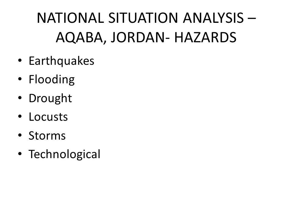 NATIONAL SITUATION ANALYSIS – AQABA, JORDAN- HAZARDS Earthquakes Flooding Drought Locusts Storms Technological