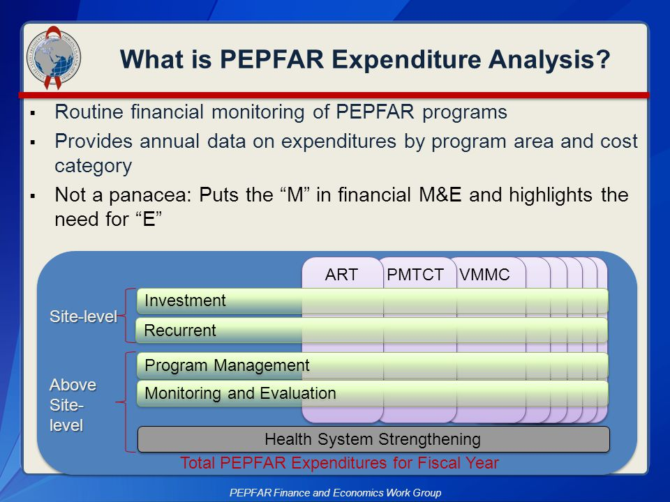 Use of Expenditure Analysis Results for Partner Management to Improve Efficiency PEPFAR Finance and Economics Work Group Goal to ensure IPs that are providing similar services/support are adopting best practices and using PEPFAR resources optimally Step 1: Identify outliers Step 2: In–depth analysis to identify cost drivers Step 3: Agreement to lower UE by $X in coming year by decreasing expenditures or increasing targets