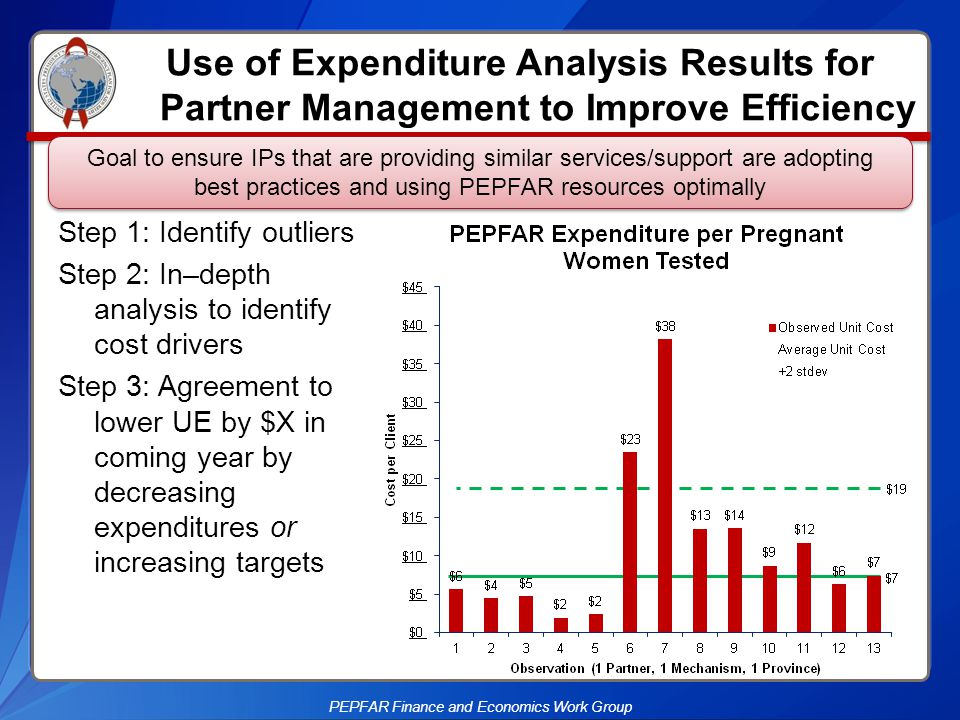 Trend Analysis PEPFAR Finance and Economics Work Group