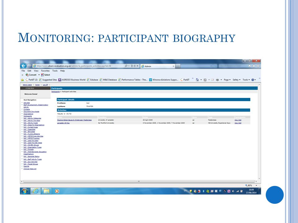 M ONITORING : PARTICIPANT BIOGRAPHY