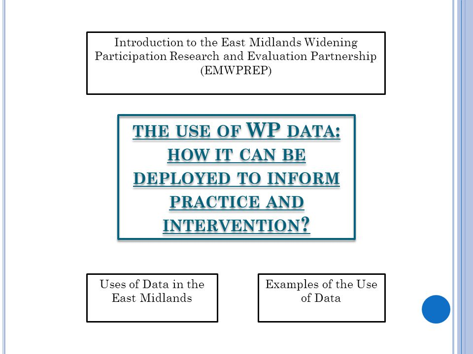THE USE OF WP DATA : HOW IT CAN BE DEPLOYED TO INFORM PRACTICE AND INTERVENTION ? Uses of Data in the East Midlands Examples of the Use of Data Introd