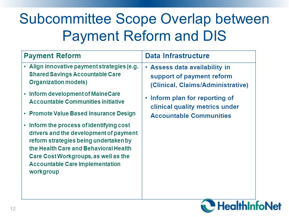Subcommittee Scope Overlap between Payment Reform and DIS Payment ReformData Infrastructure Align innovative payment strategies (e.g. Shared Savings A
