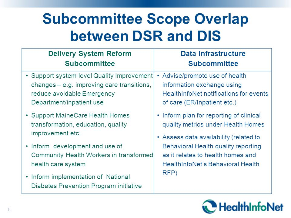 Subcommittee Scope Overlap between DSR and DIS Delivery System Reform Subcommittee Data Infrastructure Subcommittee Support system-level Quality Improvement changes – e.g.