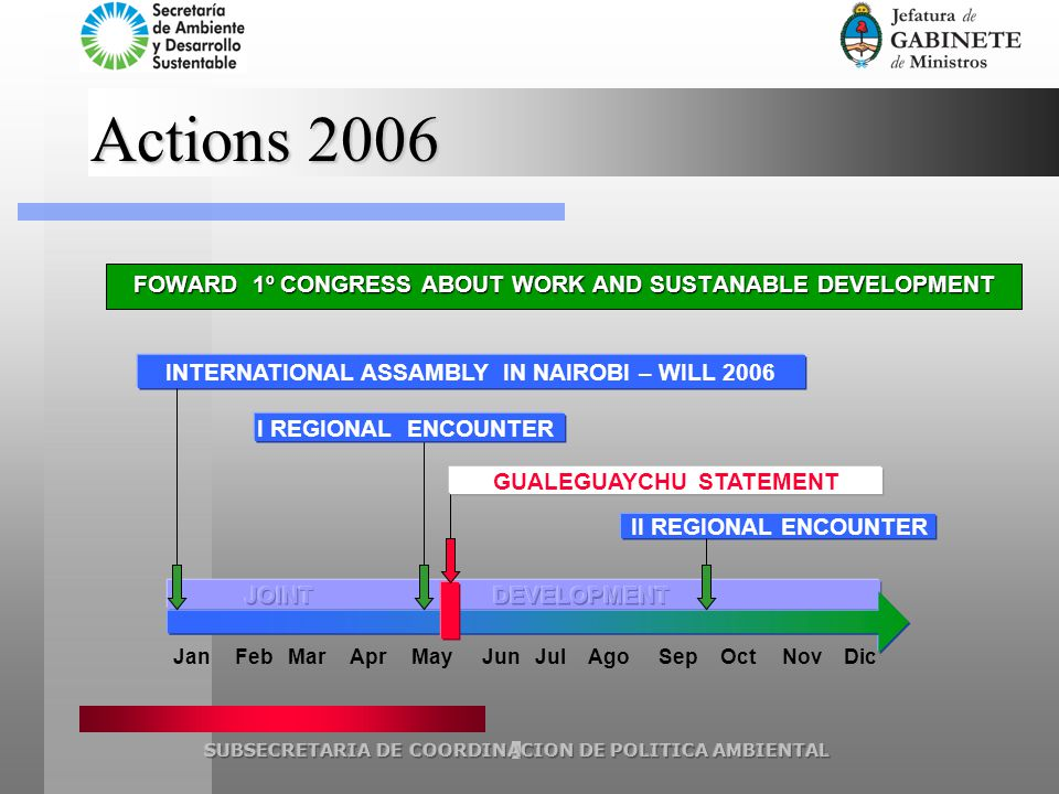 Actions 2006 INTERNATIONAL ASSAMBLY IN NAIROBI – WILL 2006 GUALEGUAYCHU STATEMENT I REGIONAL ENCOUNTER FOWARD 1º CONGRESS ABOUT WORK AND SUSTANABLE DEVELOPMENT II REGIONAL ENCOUNTER JanFebMarAprMayJunJulSepOctNovDicAgo