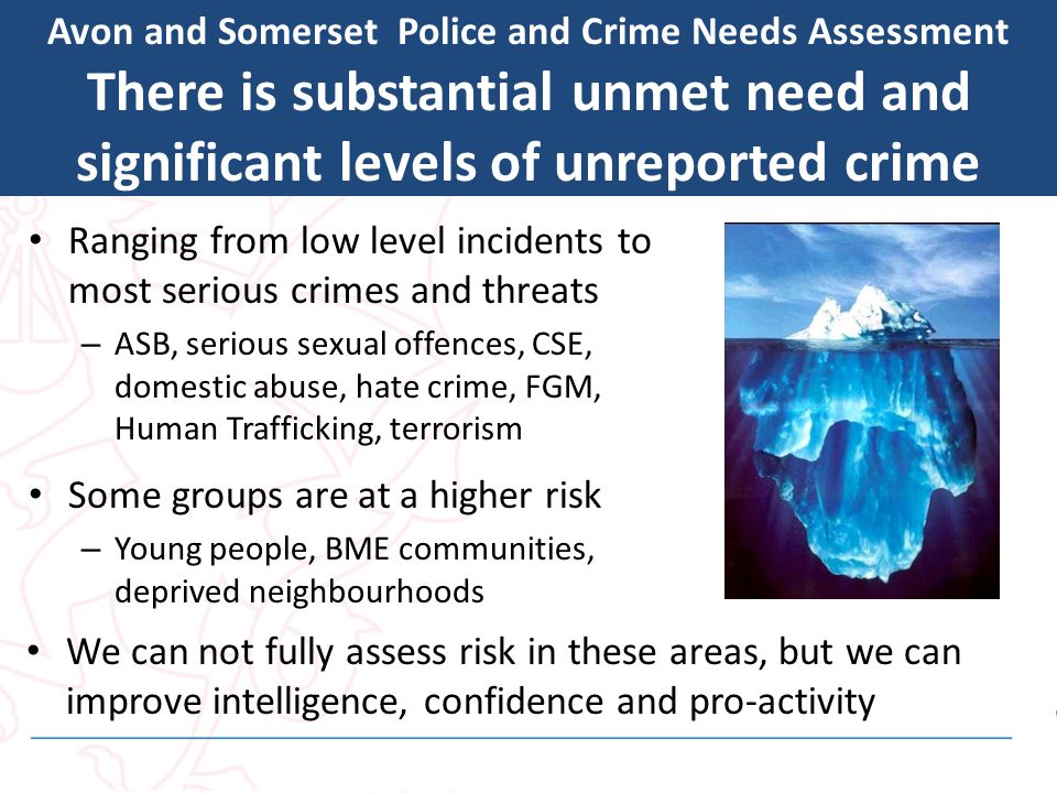 Avon and Somerset Police and Crime Needs Assessment There is substantial unmet need and significant levels of unreported crime Ranging from low level incidents to most serious crimes and threats – ASB, serious sexual offences, CSE, domestic abuse, hate crime, FGM, Human Trafficking, terrorism Some groups are at a higher risk – Young people, BME communities, deprived neighbourhoods We can not fully assess risk in these areas, but we can improve intelligence, confidence and pro-activity
