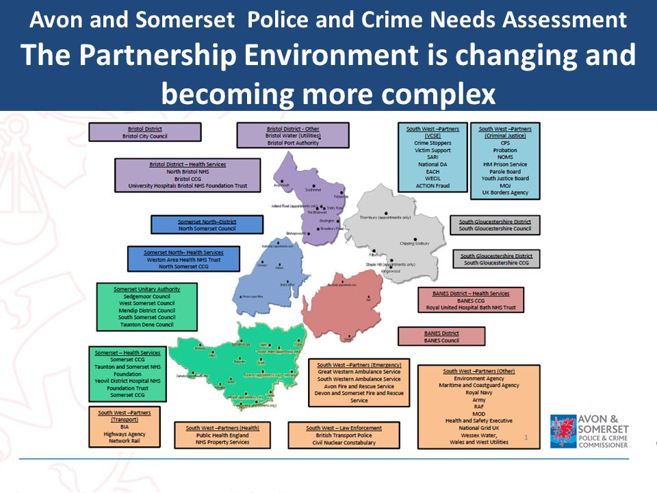 Avon and Somerset Police and Crime Needs Assessment The Partnership Environment is changing and becoming more complex