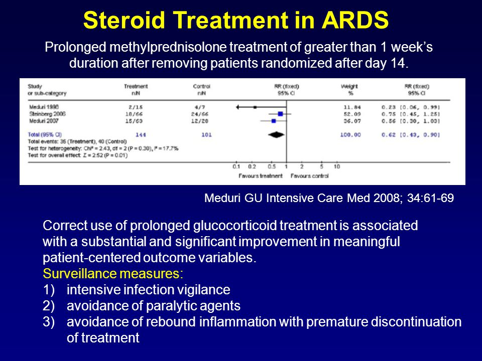 Prolonged methylprednisolone treatment of greater than 1 week's duration after removing patients randomized after day 14.