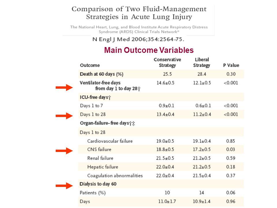 Main Outcome Variables