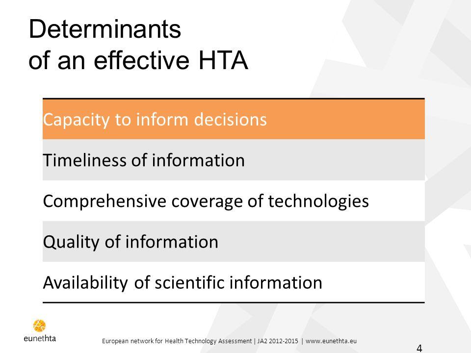 European network for Health Technology Assessment | JA2 2012-2015 | www.eunethta.eu Determinants of an effective HTA 4 European network for Health Tec