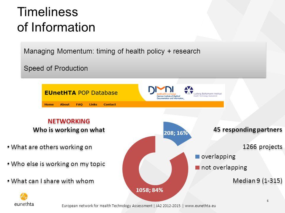 European network for Health Technology Assessment | JA2 2012-2015 | www.eunethta.eu 6 Timeliness of Information Managing Momentum: timing of health po